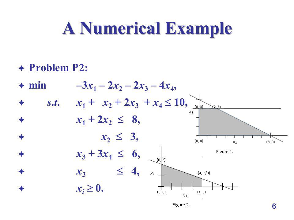 7 A Numerical Example  feasible region: {(x 1, x 2 ): x 1 + 2x 2  8, x 2  3}  extreme points:  a feasible point: convex combination of the extreme points