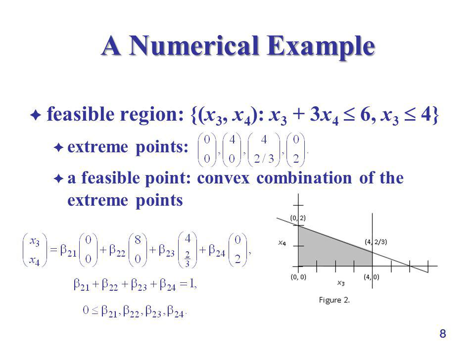8 A Numerical Example  feasible region: {(x 3, x 4 ): x 3 + 3x 4  6, x 3  4}  extreme points:  a feasible point: convex combination of the extrem