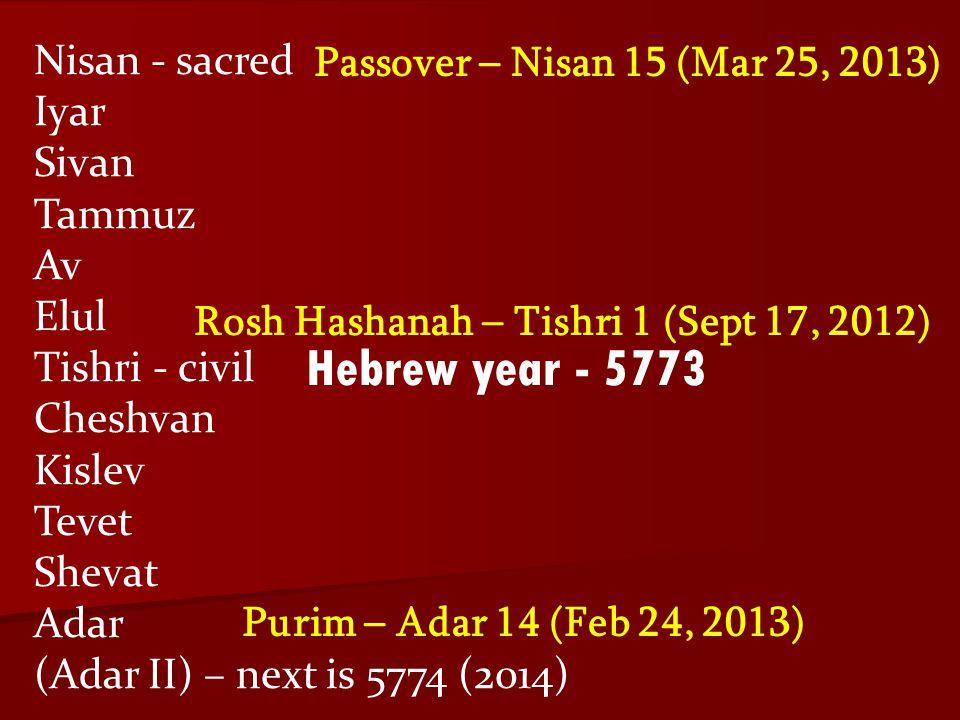 Nisan - sacred Iyar Sivan Tammuz Av Elul Tishri - civil Cheshvan Kislev Tevet Shevat Adar (Adar II) – next is 5774 (2014) Hebrew year - 5773 Purim – Adar 14 (Feb 24, 2013) Passover – Nisan 15 (Mar 25, 2013) Rosh Hashanah – Tishri 1 (Sept 17, 2012)