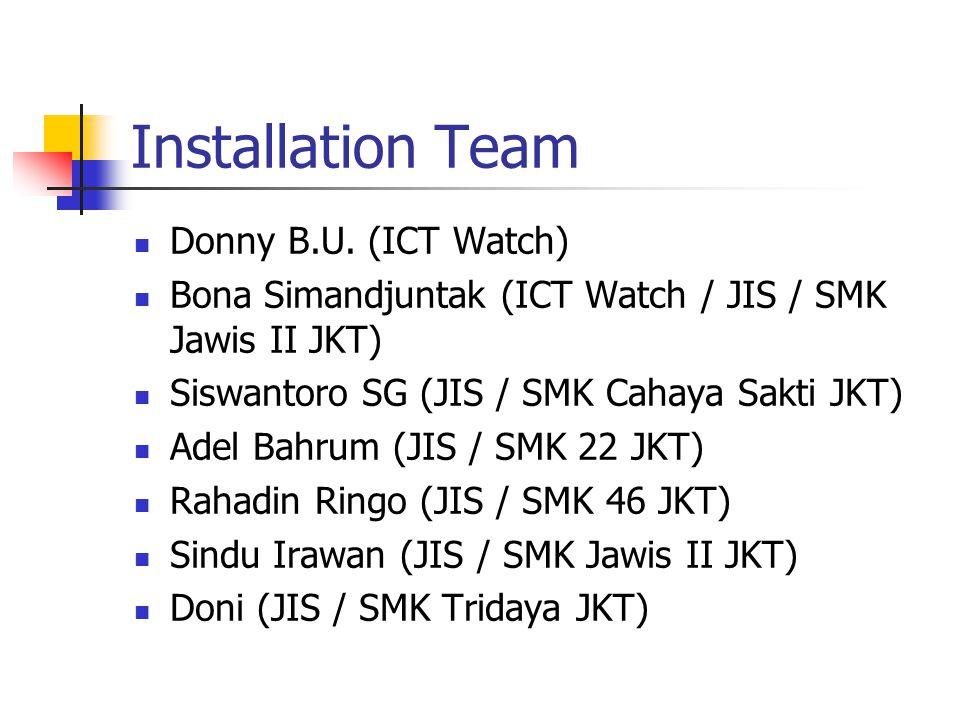 Installation Team Donny B.U.