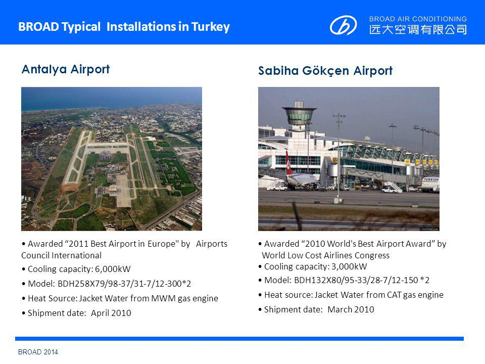 BROAD 2014 BROAD Typical Installations in Turkey Awarded 2011 Best Airport in Europe by Airports Council International Cooling capacity: 6,000kW Model: BDH258X79/98-37/31-7/12-300*2 Heat Source: Jacket Water from MWM gas engine Shipment date: April 2010 Antalya Airport Awarded 2010 World s Best Airport Award by World Low Cost Airlines Congress Cooling capacity: 3,000kW Model: BDH132X80/95-33/28-7/12-150 *2 Heat source: Jacket Water from CAT gas engine Shipment date: March 2010 Sabiha Gökçen Airport