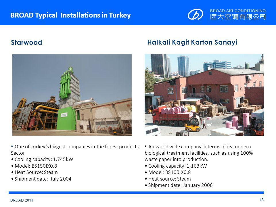 BROAD 2014 BROAD Typical Installations in Turkey 13 Starwood One of Turkey's biggest companies in the forest products Sector Cooling capacity: 1,745kW Model: BS150IX0.8 Heat Source: Steam Shipment date: July 2004 Halkali Kagit Karton Sanayi An world wide company in terms of its modern biological treatment facilities, such as using 100% waste paper into production.