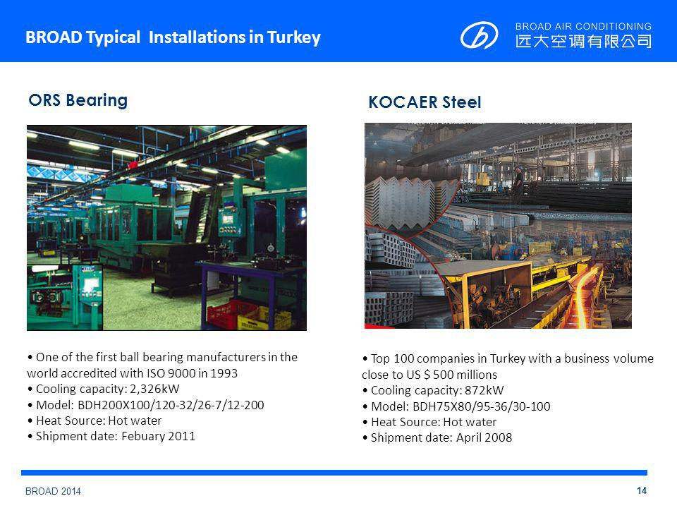 BROAD 2014 BROAD Typical Installations in Turkey 14 One of the first ball bearing manufacturers in the world accredited with ISO 9000 in 1993 Cooling capacity: 2,326kW Model: BDH200X100/120-32/26-7/12-200 Heat Source: Hot water Shipment date: Febuary 2011 ORS Bearing Top 100 companies in Turkey with a business volume close to US $ 500 millions Cooling capacity: 872kW Model: BDH75X80/95-36/30-100 Heat Source: Hot water Shipment date: April 2008 KOCAER Steel