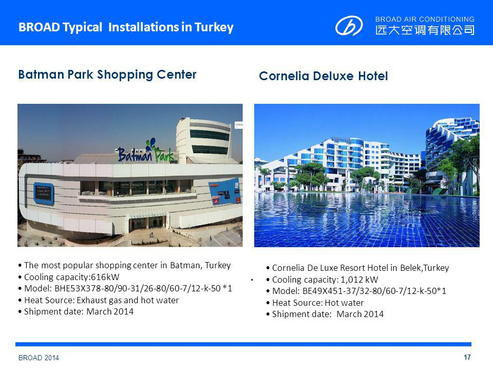 BROAD 2014 BROAD Typical Installations in Turkey 17 Batman Park Shopping Center Cornelia Deluxe Hotel.