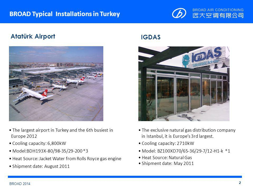 BROAD 2014 BROAD Typical Installations in Turkey 2 The largest airport in Turkey and the 6th busiest in Europe 2012 Cooling capacity: 6,800kW Model:BDH193X-80/98-35/29-200 *3 Heat Source: Jacket Water from Rolls Royce gas engine Shipment date: August 2011 Atatürk Airport IGDAS The exclusive natural gas distribution company in Istanbul, it is Europe's 3rd largest.