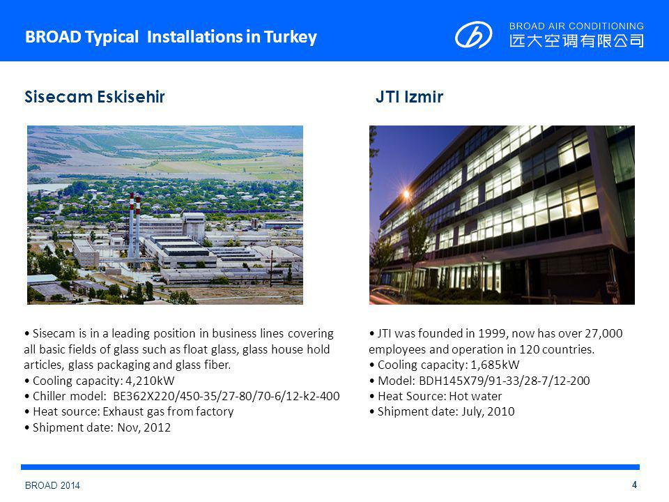BROAD 2014 BROAD Typical Installations in Turkey 4 Sisecam is in a leading position in business lines covering all basic fields of glass such as float glass, glass house hold articles, glass packaging and glass fiber.