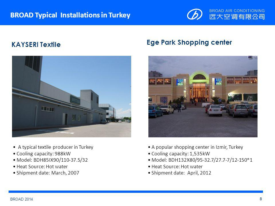 BROAD 2014 BROAD Typical Installations in Turkey 8 A typical textile producer in Turkey Cooling capacity: 988kW Model: BDH85IX90/110-37.5/32 Heat Source: Hot water Shipment date: March, 2007 KAYSERI Textile A popular shopping center in Izmir, Turkey Cooling capacity: 1,535kW Model: BDH132X80/95-32.7/27.7-7/12-150*1 Heat Source: Hot water Shipment date: April, 2012 Ege Park Shopping center