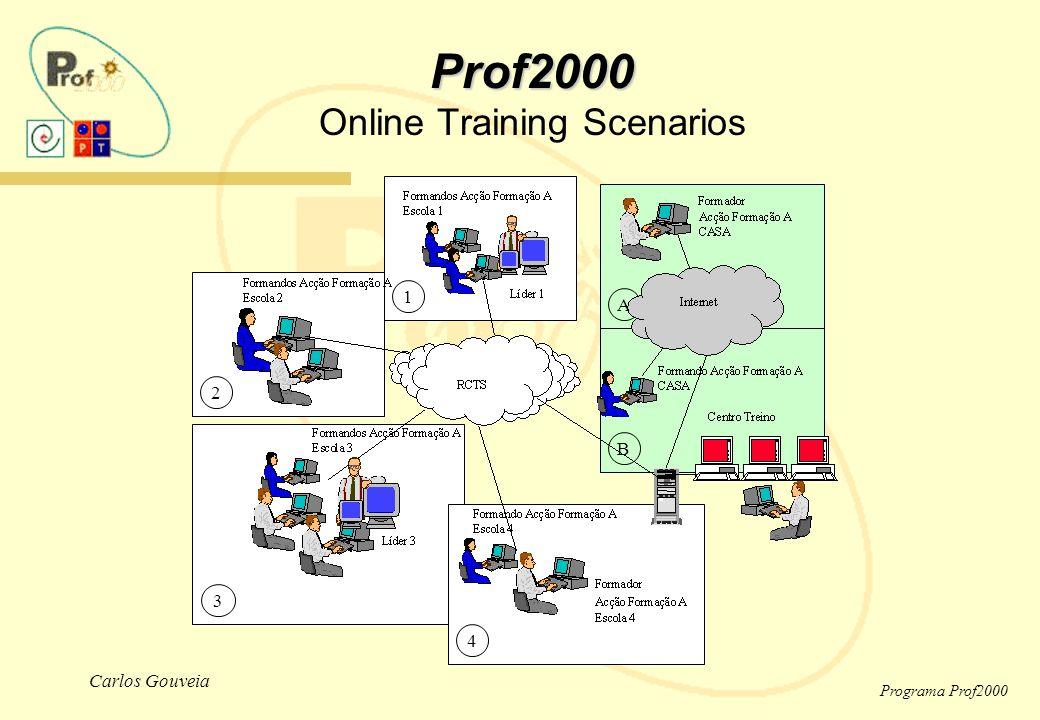 Carlos Gouveia Programa Prof2000 2 3 4 1 B A Prof2000 Prof2000 Online Training Scenarios