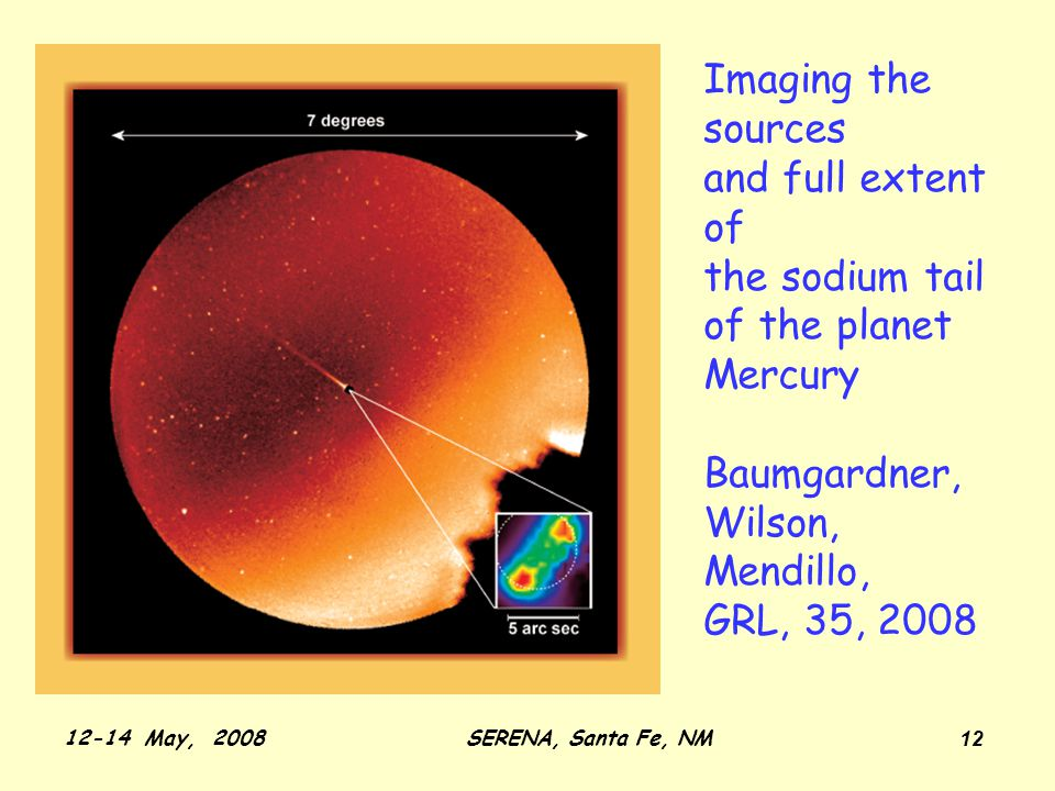 12-14 May, 2008SERENA, Santa Fe, NM 12 Imaging the sources and full extent of the sodium tail of the planet Mercury Baumgardner, Wilson, Mendillo, GRL, 35, 2008