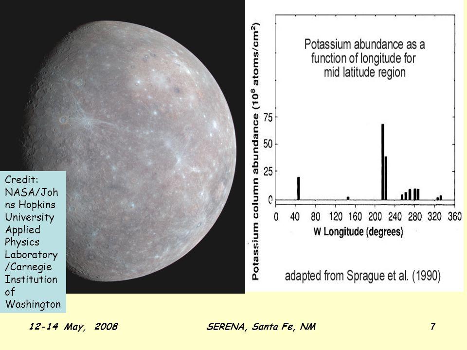 12-14 May, 2008SERENA, Santa Fe, NM 18 Adapted from Raymond et al. 1997