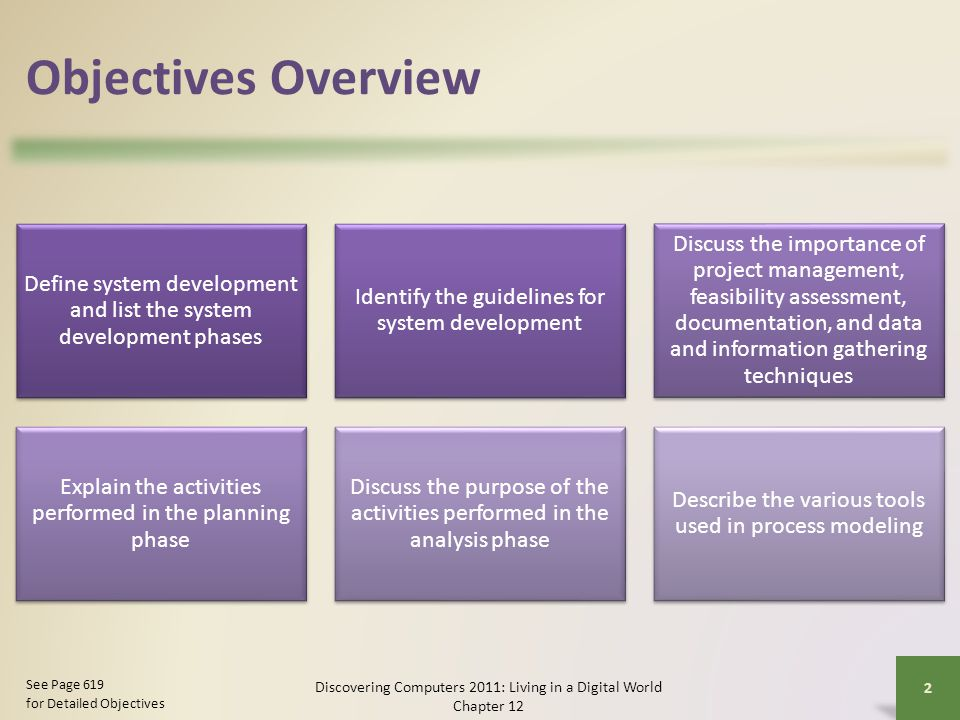 Design Phase Systems analysts typically develop two types of designs for each input and output Discovering Computers 2011: Living in a Digital World Chapter 12 33 Page 641 Figures 12-18 – 12-19 MockupLayout chart
