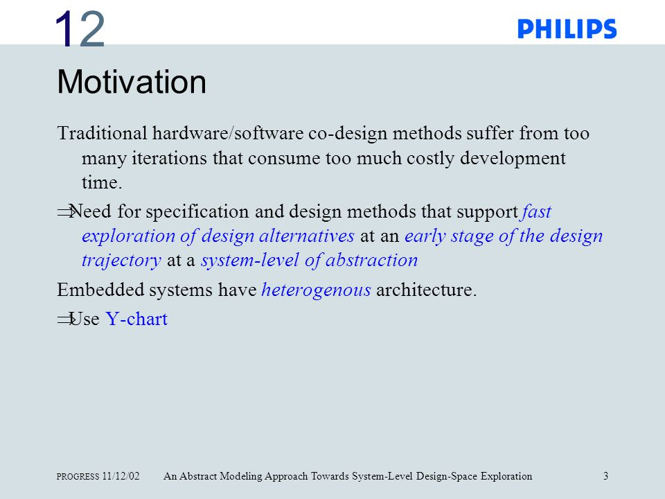 1212 PROGRESS 11/12/02An Abstract Modeling Approach Towards System-Level Design-Space Exploration14 Structure diagram Storage Resource Computation Resource Storage Resource Communi- cations Resource ProducerFifoAFifoBConsumer Computation Resource Functional Model Resource Model M a p p i n g