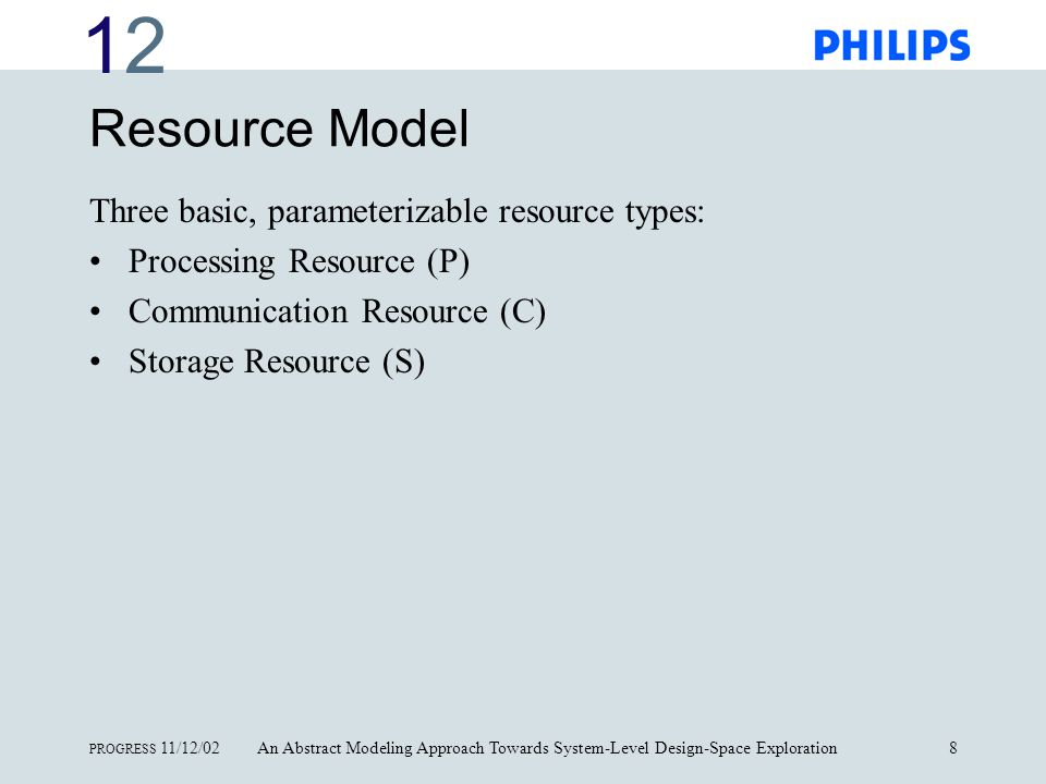 1212 PROGRESS 11/12/02An Abstract Modeling Approach Towards System-Level Design-Space Exploration9 Resource Model Three basic, parameterizable resource types: Processing Resource (P) Operate()() | instruction: String; instructionDelay: Real | task?resourceRequest(instruction); instructionDelay := instructionTable getDelay(instruction); delay(instructionDelay); task!acknowledge; Operate()().