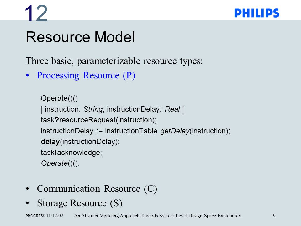 1212 PROGRESS 11/12/02An Abstract Modeling Approach Towards System-Level Design-Space Exploration10 Resource Model Three basic, parameterizable resource types: Processing Resource (P) Communication Resource (C) Operate()() | packetSize, duration: Real | fifo?requestBW(packetSize); delay(transferDelay * packetSize); fifo!ready; Operate()().