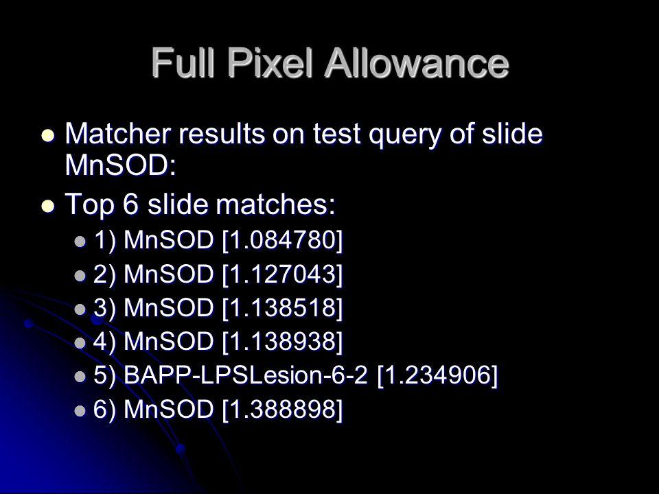 Full Pixel Allowance Matcher results on test query of slide MnSOD: Matcher results on test query of slide MnSOD: Top 6 slide matches: Top 6 slide matches: 1) MnSOD [1.084780] 1) MnSOD [1.084780] 2) MnSOD [1.127043] 2) MnSOD [1.127043] 3) MnSOD [1.138518] 3) MnSOD [1.138518] 4) MnSOD [1.138938] 4) MnSOD [1.138938] 5) BAPP-LPSLesion-6-2 [1.234906] 5) BAPP-LPSLesion-6-2 [1.234906] 6) MnSOD [1.388898] 6) MnSOD [1.388898]