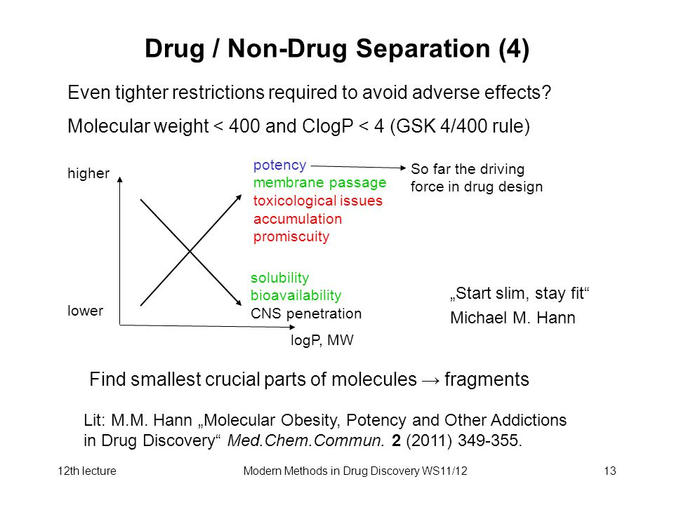 12th lectureModern Methods in Drug Discovery WS11/1213 Drug / Non-Drug Separation (4) Even tighter restrictions required to avoid adverse effects.