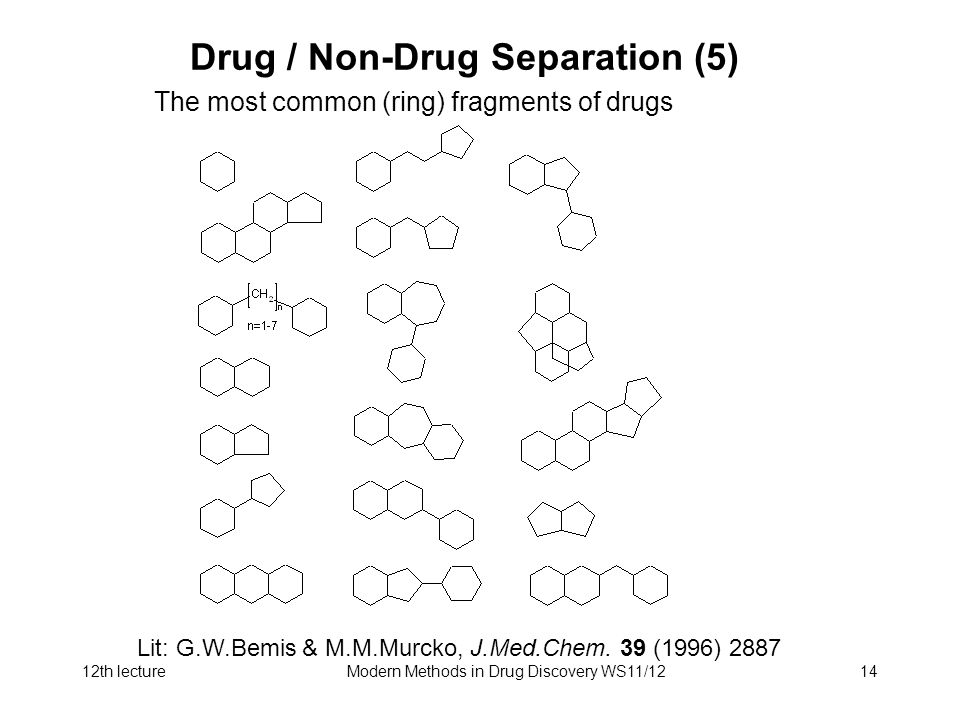 12th lectureModern Methods in Drug Discovery WS11/1214 Drug / Non-Drug Separation (5) The most common (ring) fragments of drugs Lit: G.W.Bemis & M.M.Murcko, J.Med.Chem.