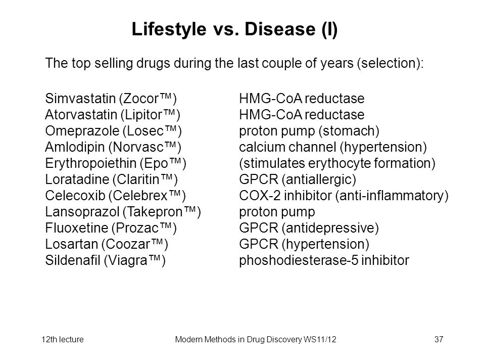 12th lectureModern Methods in Drug Discovery WS11/1237 Lifestyle vs.