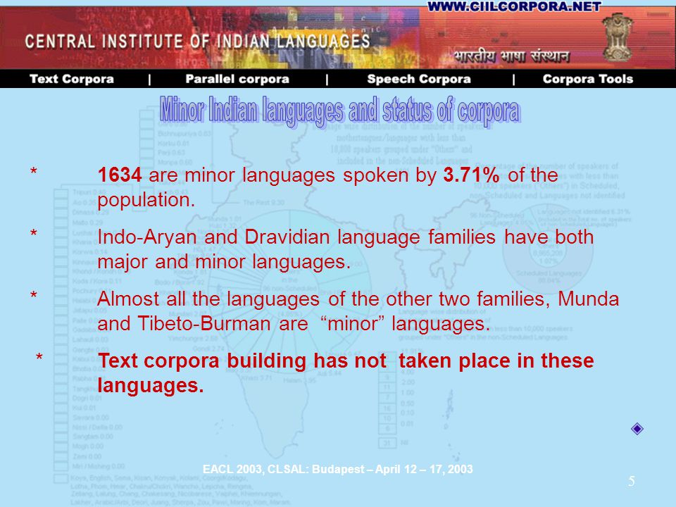 6  Minor languages hardly attract the attention of the policy makers anywhere in the world.