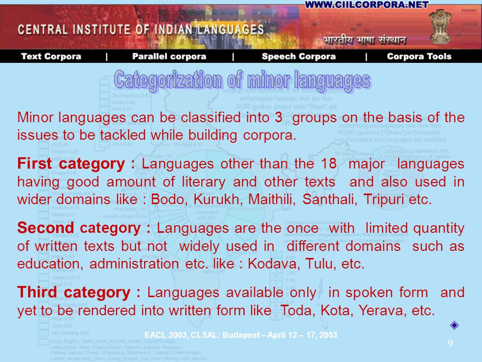 9 Minor languages can be classified into 3 groups on the basis of the issues to be tackled while building corpora.