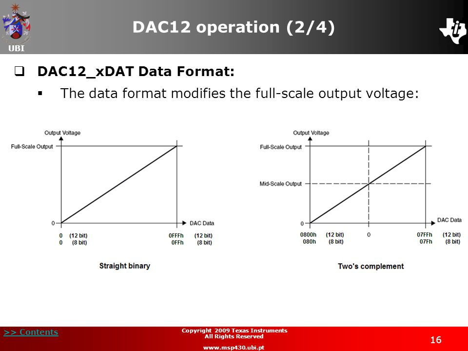 UBI >> Contents 16 Copyright 2009 Texas Instruments All Rights Reserved www.msp430.ubi.pt DAC12 operation (2/4)  DAC12_xDAT Data Format:  The data format modifies the full-scale output voltage: