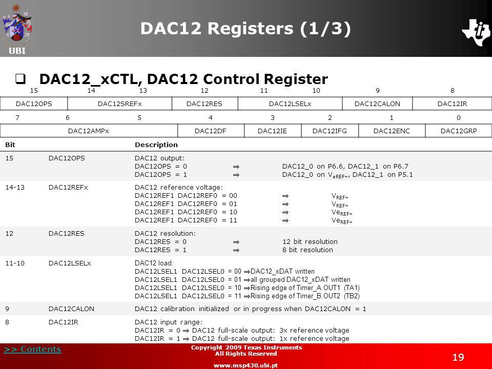 UBI >> Contents 19 Copyright 2009 Texas Instruments All Rights Reserved www.msp430.ubi.pt DAC12 Registers (1/3)  DAC12_xCTL, DAC12 Control Register 15141312111098 DAC12OPSDAC12SREFxDAC12RESDAC12LSELx DAC12CALON DAC12IR 76543210 DAC12AMPxDAC12DFDAC12IEDAC12IFGDAC12ENCDAC12GRP BitDescription 15DAC12OPSDAC12 output: DAC12OPS = 0DAC12_0 on P6.6, DAC12_1 on P6.7 DAC12OPS = 1DAC12_0 on V eREF+, DAC12_1 on P5.1 14-13DAC12REFxDAC12 reference voltage: DAC12REF1 DAC12REF0 = 00V REF+ DAC12REF1 DAC12REF0 = 01V REF+ DAC12REF1 DAC12REF0 = 10Ve REF+ DAC12REF1 DAC12REF0 = 11Ve REF+ 12DAC12RESDAC12 resolution: DAC12RES = 012 bit resolution DAC12RES = 18 bit resolution 11-10DAC12LSELx DAC12 load: DAC12LSEL1 DAC12LSEL0 = 00  DAC12_xDAT written DAC12LSEL1 DAC12LSEL0 = 01  all grouped DAC12_xDAT written DAC12LSEL1 DAC12LSEL0 = 10  Rising edge of Timer_A.OUT1 (TA1) DAC12LSEL1 DAC12LSEL0 = 11  Rising edge of Timer_B.OUT2 (TB2) 9DAC12CALONDAC12 calibration initialized or in progress when DAC12CALON = 1 8DAC12IRDAC12 input range: DAC12IR = 0  DAC12 full-scale output: 3x reference voltage DAC12IR = 1  DAC12 full-scale output: 1x reference voltage