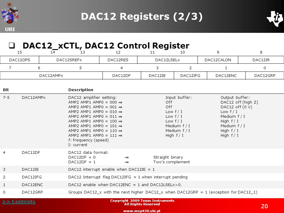 UBI >> Contents 20 Copyright 2009 Texas Instruments All Rights Reserved www.msp430.ubi.pt DAC12 Registers (2/3)  DAC12_xCTL, DAC12 Control Register 15141312111098 DAC12OPSDAC12SREFxDAC12RESDAC12LSELx DAC12CALON DAC12IR 76543210 DAC12AMPxDAC12DFDAC12IEDAC12IFGDAC12ENCDAC12GRP BitDescription 7-5DAC12AMPxDAC12 amplifier setting: AMP2 AMP1 AMP0 = 000  AMP2 AMP1 AMP0 = 001  AMP2 AMP1 AMP0 = 010  AMP2 AMP1 AMP0 = 011  AMP2 AMP1 AMP0 = 100  AMP2 AMP1 AMP0 = 101  AMP2 AMP1 AMP0 = 110  AMP2 AMP1 AMP0 = 111  f: frequency (speed) I: current Input buffer: Off Low f / I Medium f / I High f / I Output buffer: DAC12 off (high Z) DAC12 off (0 V) Low f / I Medium f / I High f / I Medium f / I High f / I 4DAC12DFDAC12 data format: DAC12DF = 0Straight binary DAC12DF = 1Two's complement 3DAC12IEDAC12 interrupt enable when DAC12IE = 1 2DAC12IFGDAC12 Interrupt flag DAC12IFG = 1 when interrupt pending 1DAC12ENCDAC12 enable when DAC12ENC = 1 and DAC12LSELx>0.