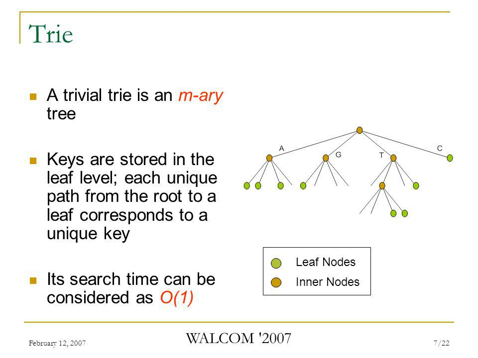 February 12, 2007 WALCOM 2007 7/22 Trie A trivial trie is an m-ary tree Keys are stored in the leaf level; each unique path from the root to a leaf corresponds to a unique key Its search time can be considered as O(1) Inner Nodes Leaf Nodes