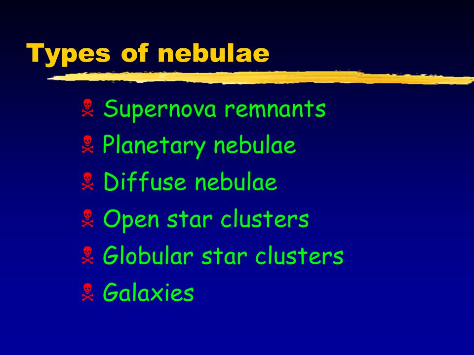 Types of nebulae  Supernova remnants  Planetary nebulae  Diffuse nebulae  Open star clusters  Globular star clusters  Galaxies