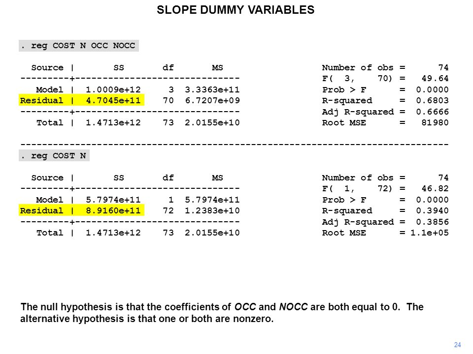 SLOPE DUMMY VARIABLES. reg COST N OCC NOCC Source | SS df MS Number of obs = 74 ---------+------------------------------ F( 3, 70) = 49.64 Model | 1.0