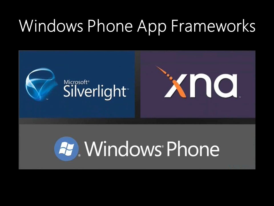 Windows Phone App Frameworks
