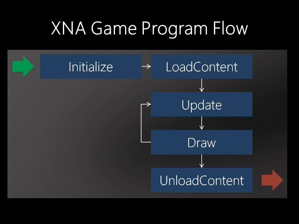 XNA Game Program Flow