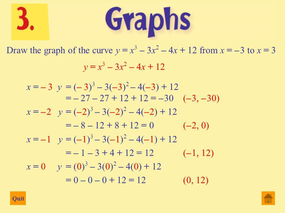 Quit -3-2123 x -4 -3 -2 y 1 2 3 4 5 6 7 8 9 10 y = 2x + 3 (– 3, – 3) (– 2, – 1) (– 1, 1) (1, 5) (2, 7) (3, 9) (0, 3)