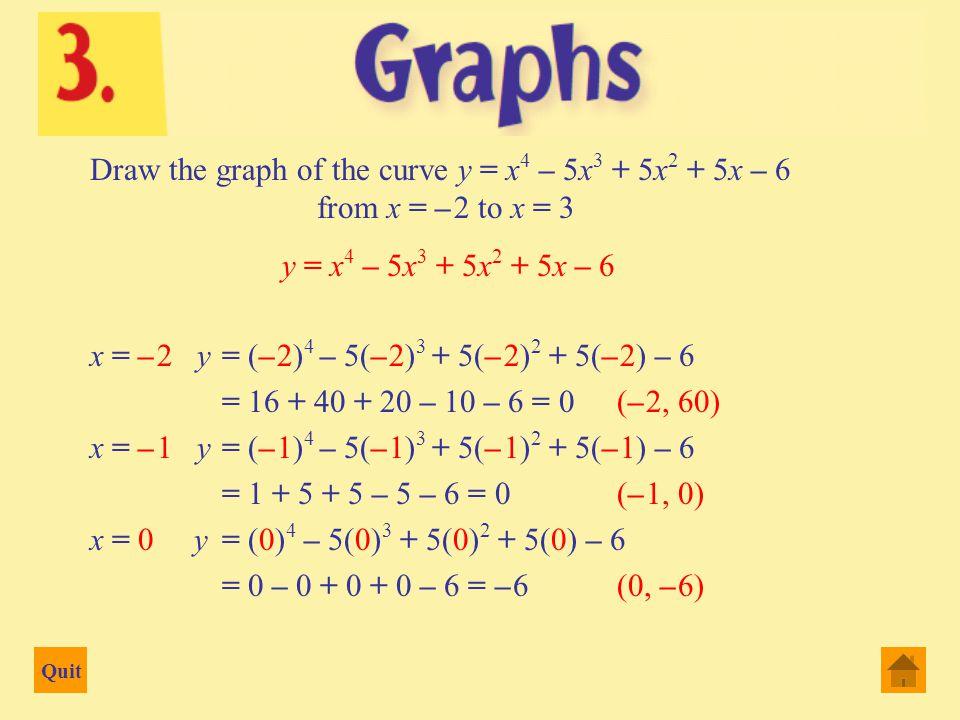 Quit x 2 + y 2 = 9 Circle r = 3 (0, 3)(0, – 3) (3, 0) (– 3, 0)