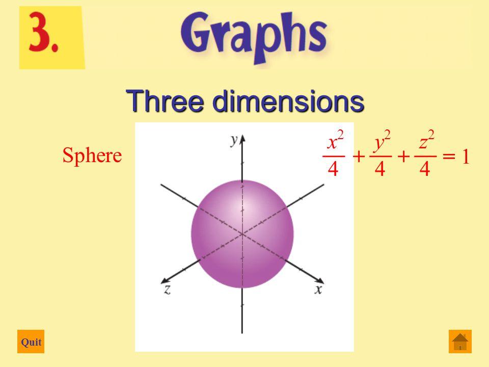 Quit x 2 + y 2 = 9 CircleEllipse x 2 + = 1 9 __ y2y2