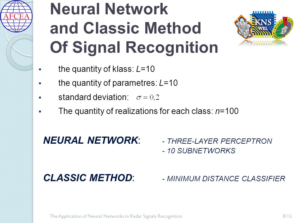 Number Of Correct Classifications Stand.Dev.σ =0,2 σ =0,3 σ =0,6 SIGNAL CLASS S.S.N.M.