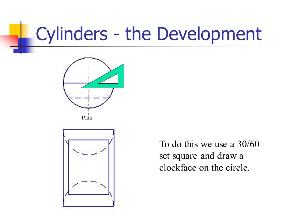 Cylinders - the Development To do this we use a 30/60 set square and draw a clockface on the circle. Plan