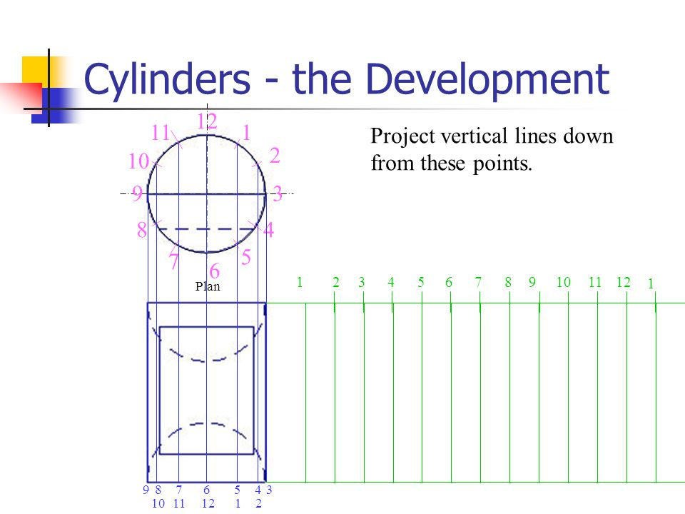 Cylinders - the Development Project vertical lines down from these points. 9 8 6 5 4 3 2 1 12 10 11 7 Plan 5678934 21121110 111210987654321 1
