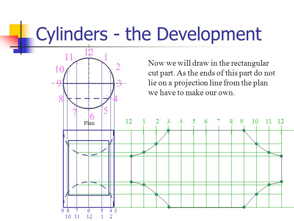 Cylinders - the Development Now we will draw in the rectangular cut part. As the ends of this part do not lie on a projection line from the plan we ha