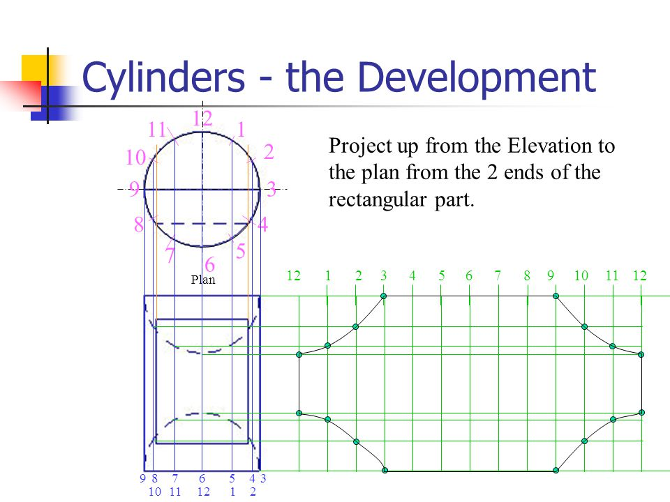 Cylinders - the Development Project up from the Elevation to the plan from the 2 ends of the rectangular part. 9 8 6 5 4 3 2 1 12 10 11 7 Plan 5678934