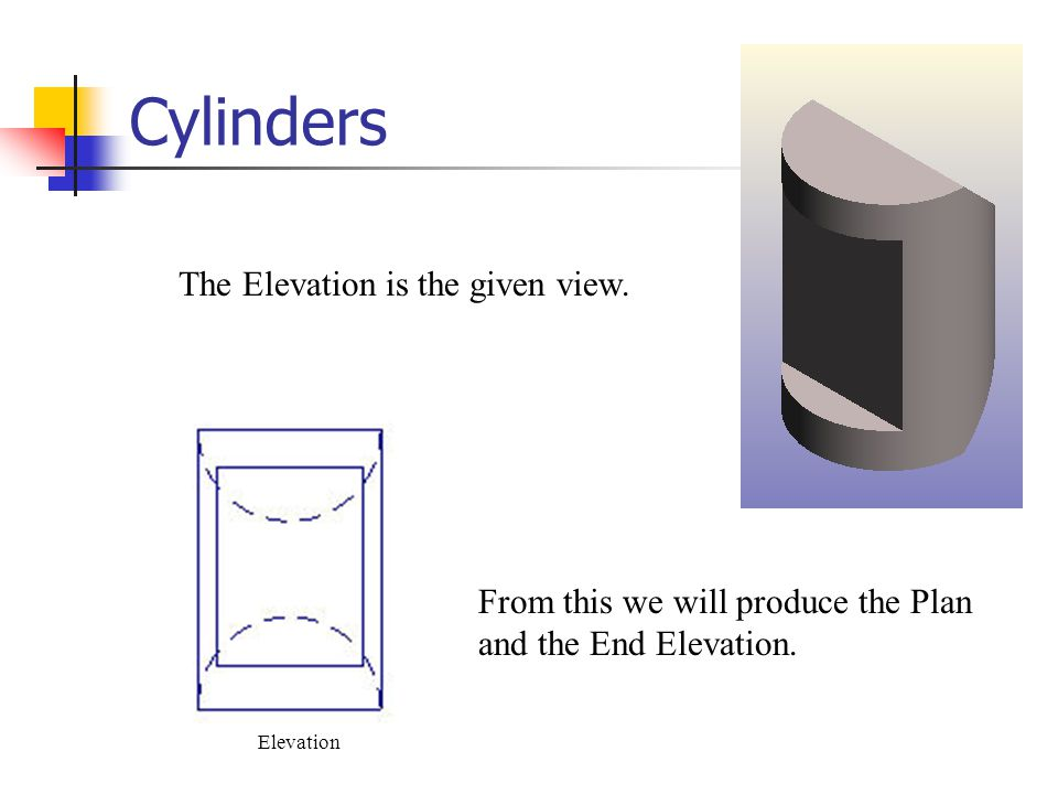 Cylinders The Elevation is the given view. From this we will produce the Plan and the End Elevation. Elevation