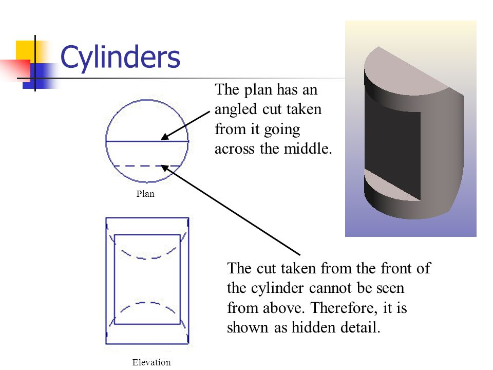 Cylinders Elevation Plan To draw the End elevation, first draw a 45° bounce line from the top right hand corner of the Elevation.
