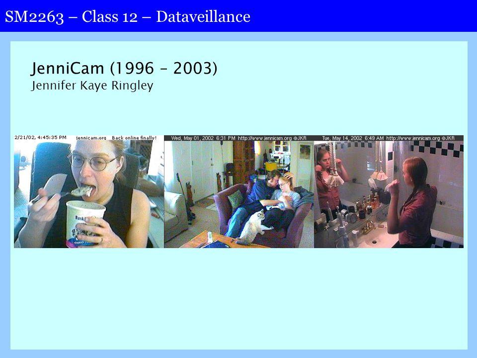 SM2263 – Class 12 – Dataveillance JenniCam (1996 – 2003) Jennifer Kaye Ringley