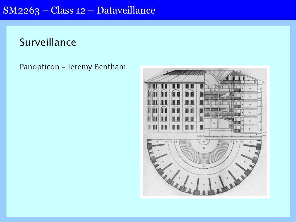 SM2263 – Class 12 – Dataveillance Surveillance Panopticon – Jeremy Bentham