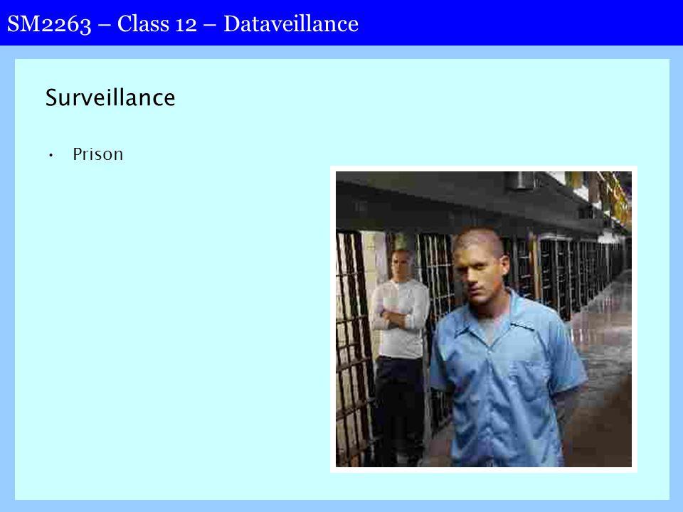 SM2263 – Class 12 – Dataveillance Surveillance Prison