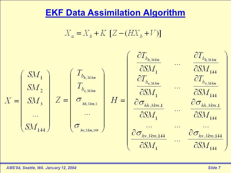 AMS'04, Seattle, WA. January 12, 2004Slide 7 EKF Data Assimilation Algorithm