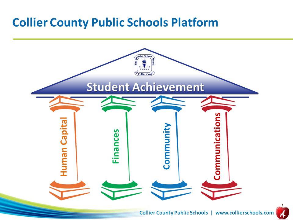 Collier County Public Schools | www.collierschools.com Collier County Public Schools Platform Human Capital Finances Community Communications Student Achievement