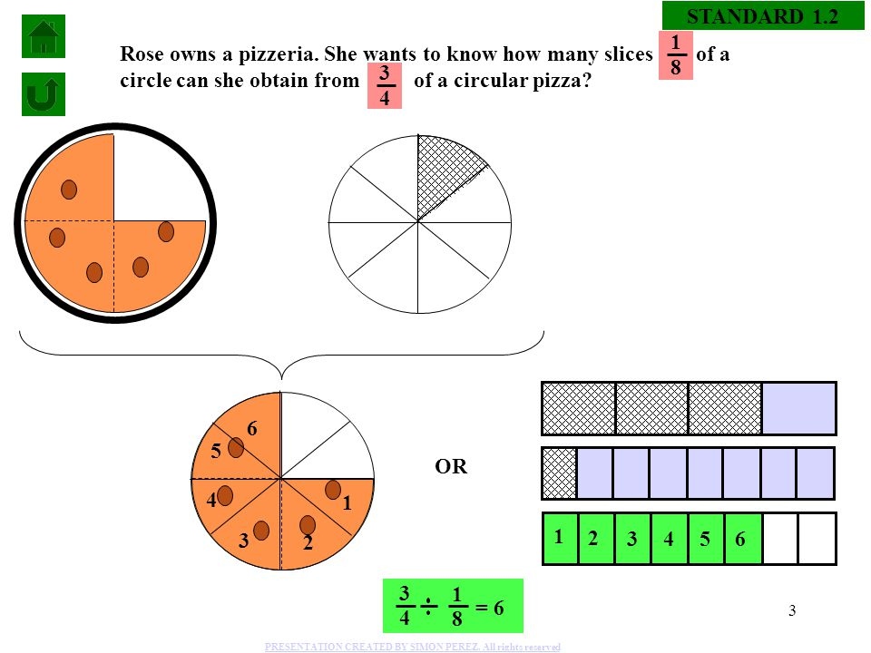 3 STANDARD 1.2 Rose owns a pizzeria. She wants to know how many slices of a circle can she obtain from of a circular pizza? 3 4 1 8 = 6 OR 1 8 3 4 1 2