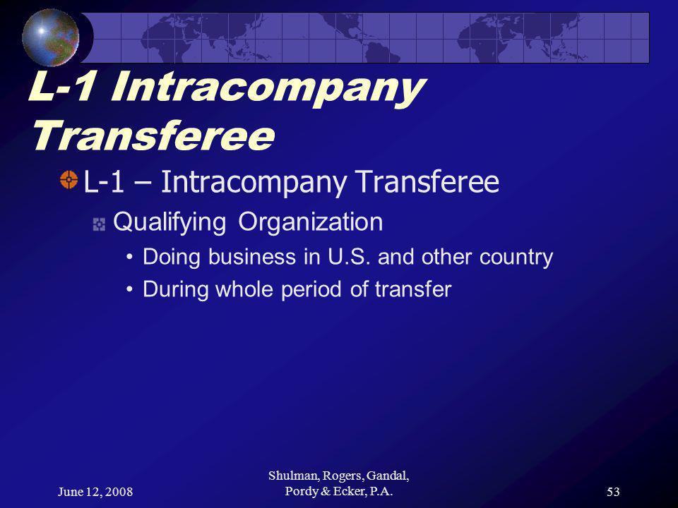 June 12, 2008 Shulman, Rogers, Gandal, Pordy & Ecker, P.A.53 L-1 Intracompany Transferee L-1 – Intracompany Transferee Qualifying Organization Doing business in U.S.