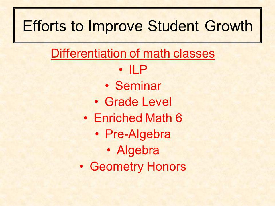Efforts to Improve Student Growth Differentiation of math classes ILP Seminar Grade Level Enriched Math 6 Pre-Algebra Algebra Geometry Honors